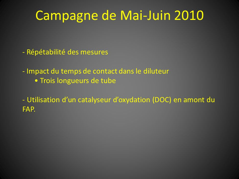 Campagne de Mai-Juin 2010 Répétabilité des mesures