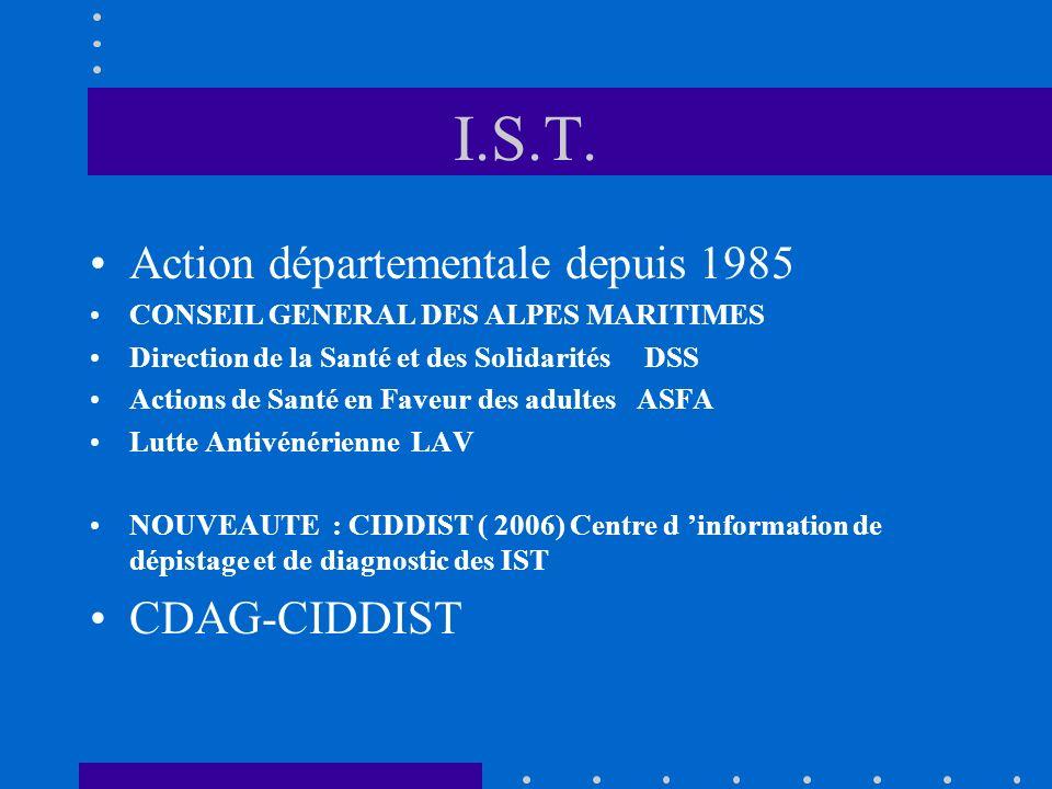 I.S.T. Action départementale depuis 1985 CDAG-CIDDIST