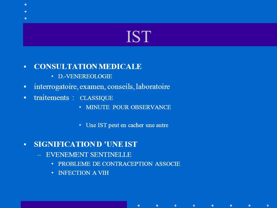 IST CONSULTATION MEDICALE