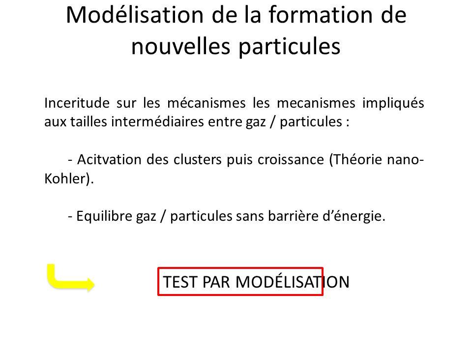 Modélisation de la formation de nouvelles particules