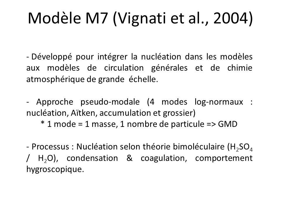 Modèle M7 (Vignati et al., 2004)