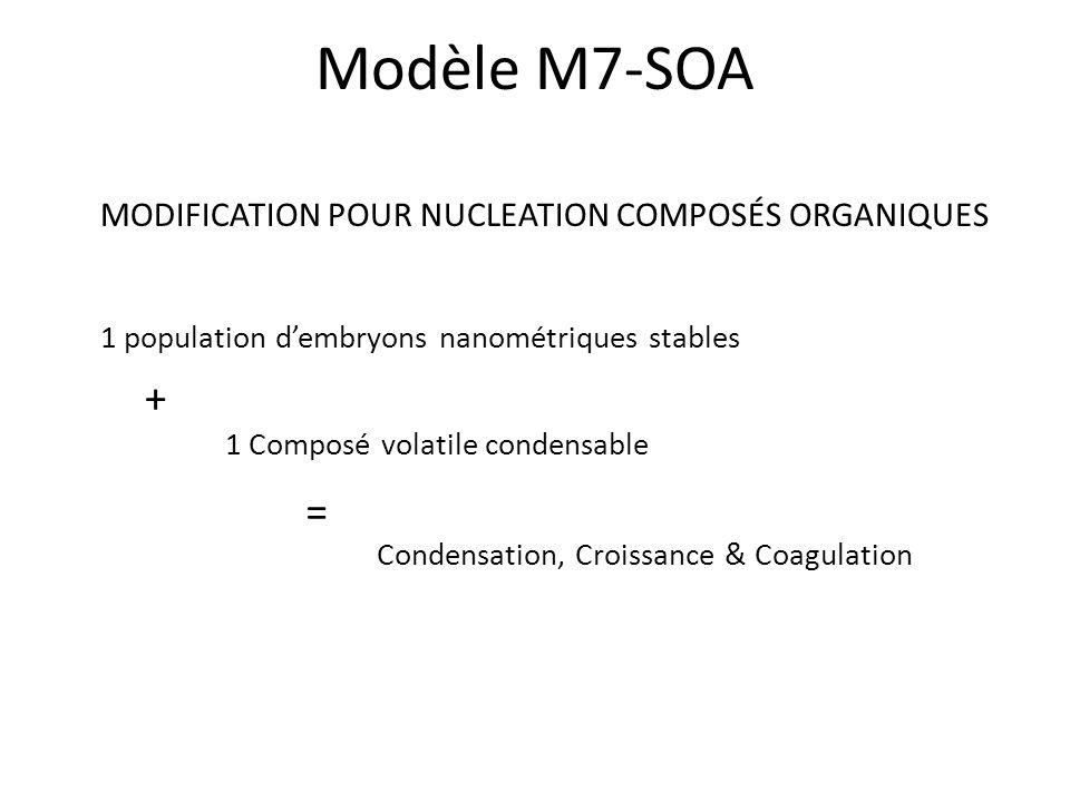 Modèle M7-SOA + = MODIFICATION POUR NUCLEATION COMPOSÉS ORGANIQUES
