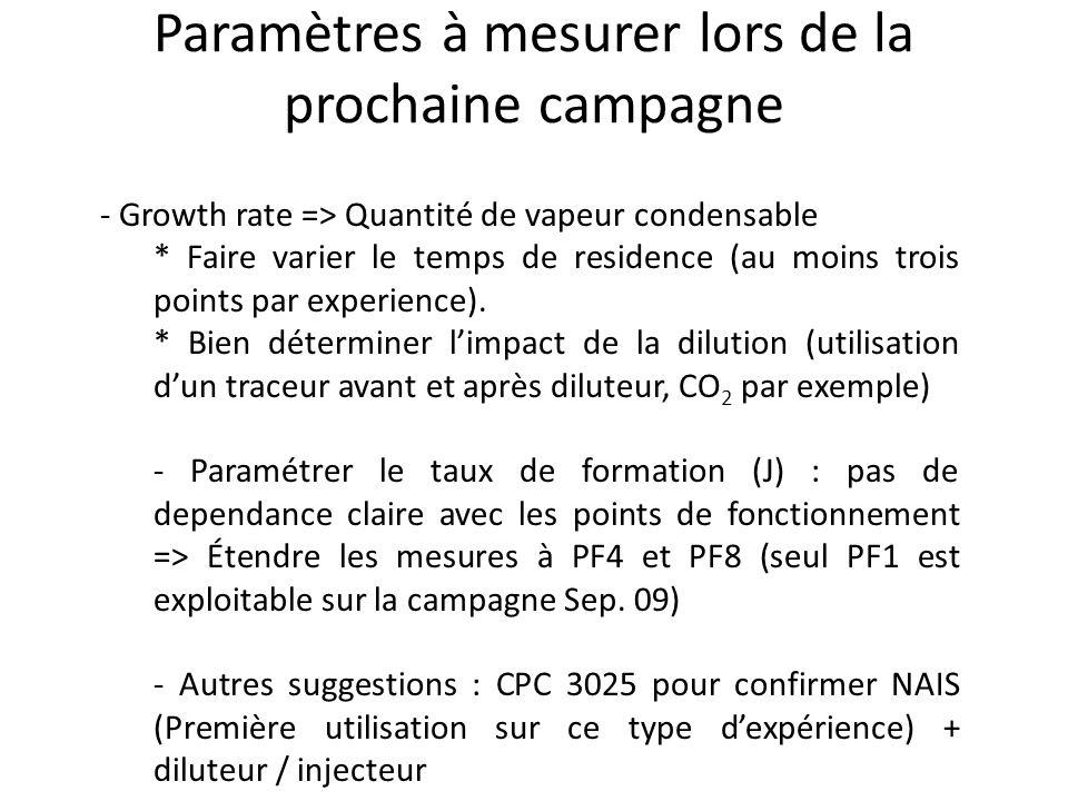 Paramètres à mesurer lors de la prochaine campagne