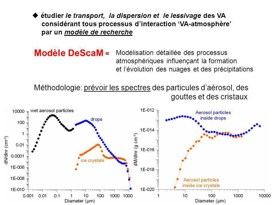 étudier le transport, la dispersion et le lessivage des VA considérant tous processus d'interaction 'VA-atmosphère' par un modèle de recherche