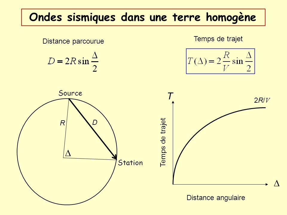 Ondes sismiques dans une terre homogène
