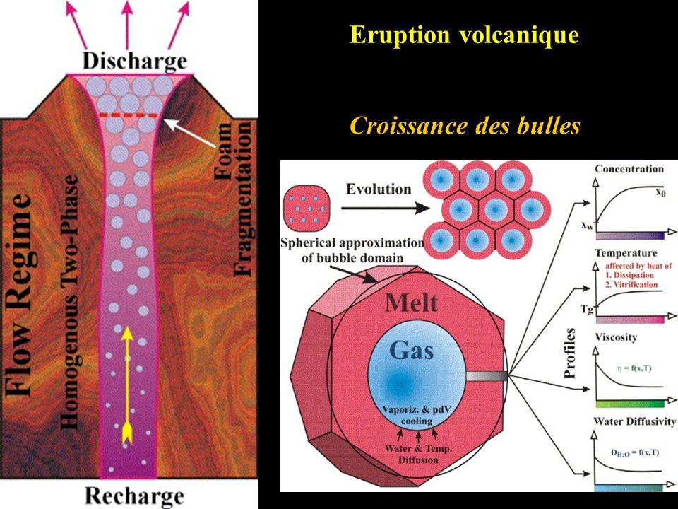 Eruption volcanique Croissance des bulles