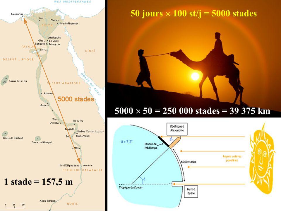50 jours  100 st/j = 5000 stades 5000  50 = 250 000 stades = 39 375 km 1 stade = 157,5 m