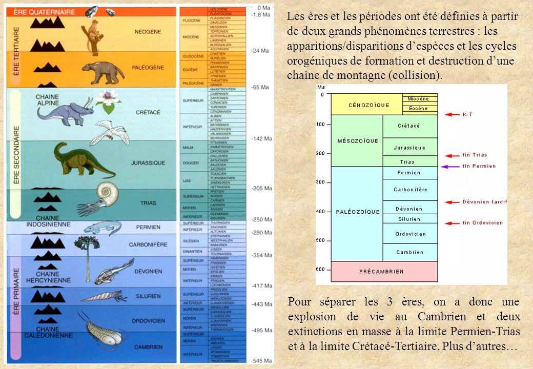 Les ères et les périodes ont été définies à partir de deux grands phénomènes terrestres : les apparitions/disparitions d'espèces et les cycles orogéniques de formation et destruction d'une chaîne de montagne (collision).