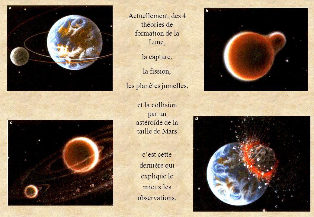 Actuellement, des 4 théories de formation de la Lune,