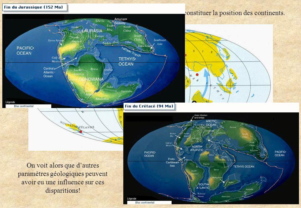 Pour mieux évaluer les effets de chaque hypothèse, il faut reconstituer la position des continents.