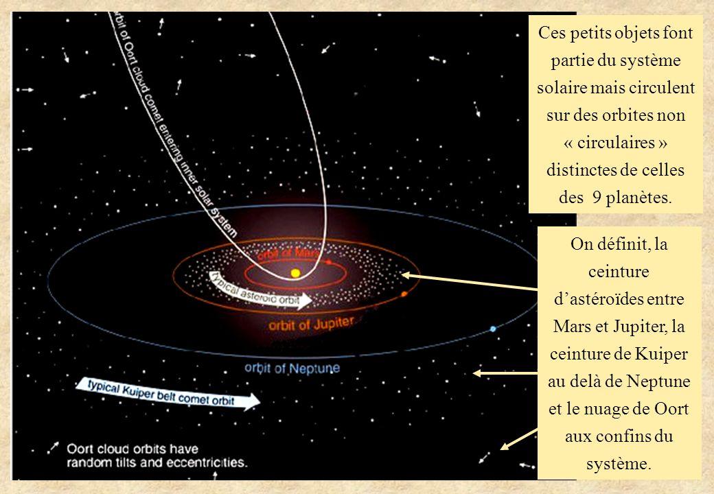 Ces petits objets font partie du système solaire mais circulent sur des orbites non « circulaires » distinctes de celles des 9 planètes.