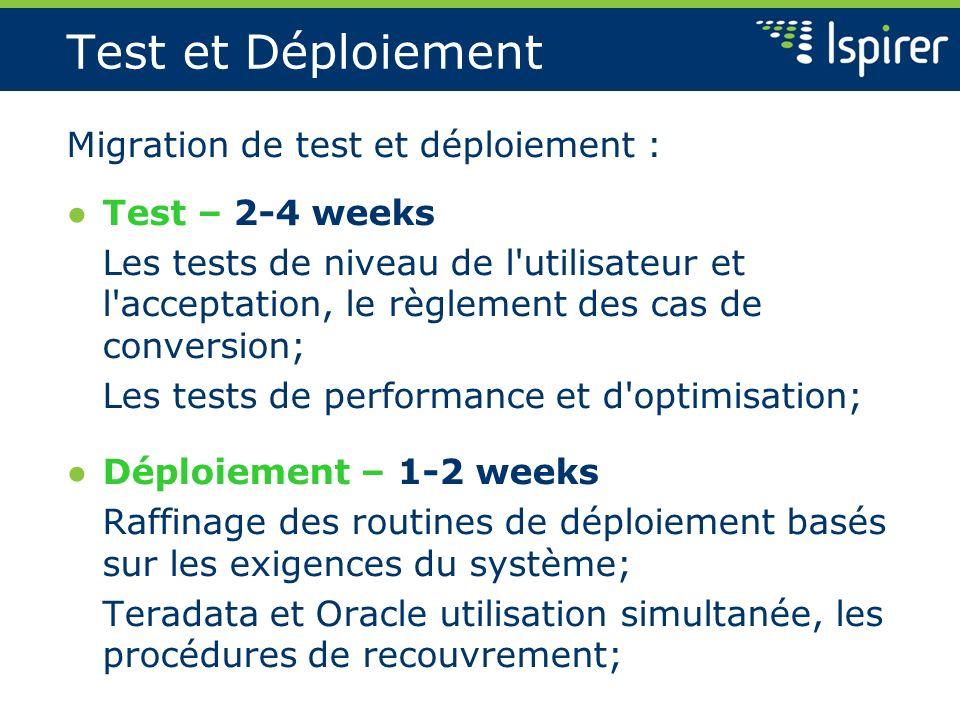 Test et Déploiement Migration de test et déploiement :