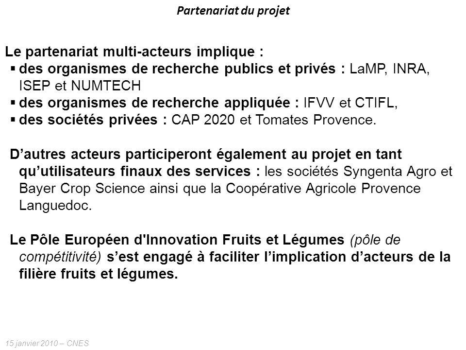 Le partenariat multi-acteurs implique :
