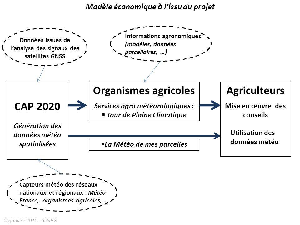 Modèle économique à l'issu du projet