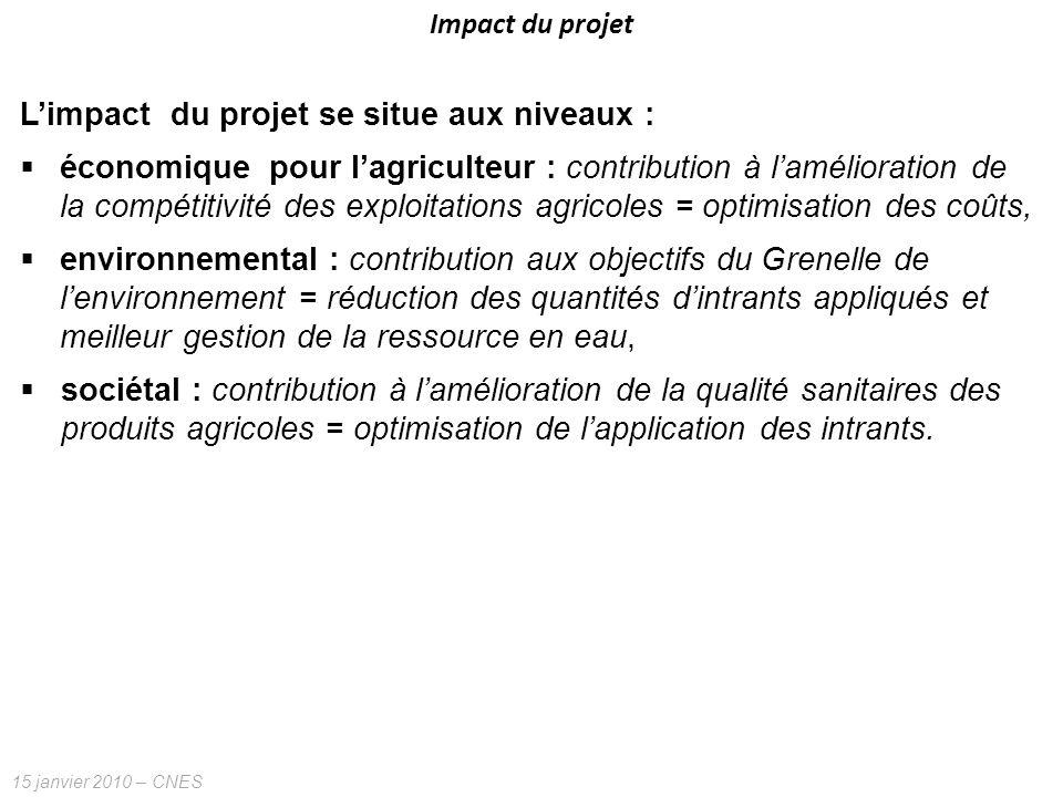 L'impact du projet se situe aux niveaux :