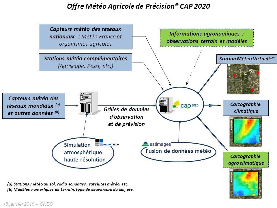 Offre Météo Agricole de Précision® CAP 2020