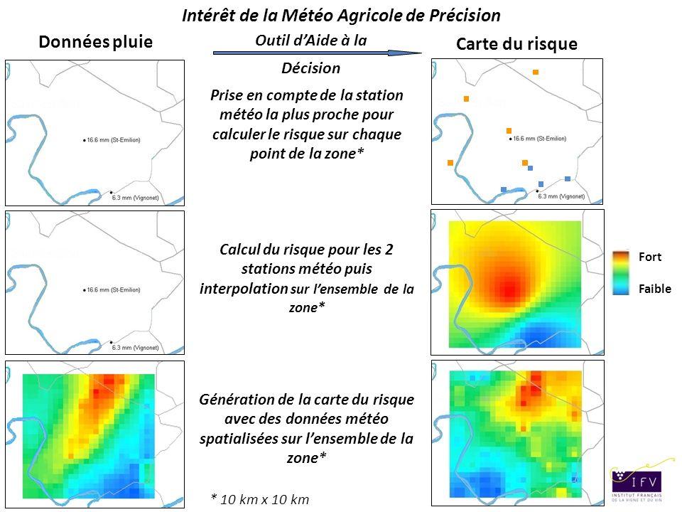 Intérêt de la Météo Agricole de Précision Données pluie