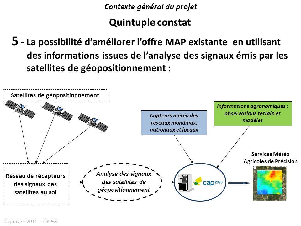 Contexte général du projet