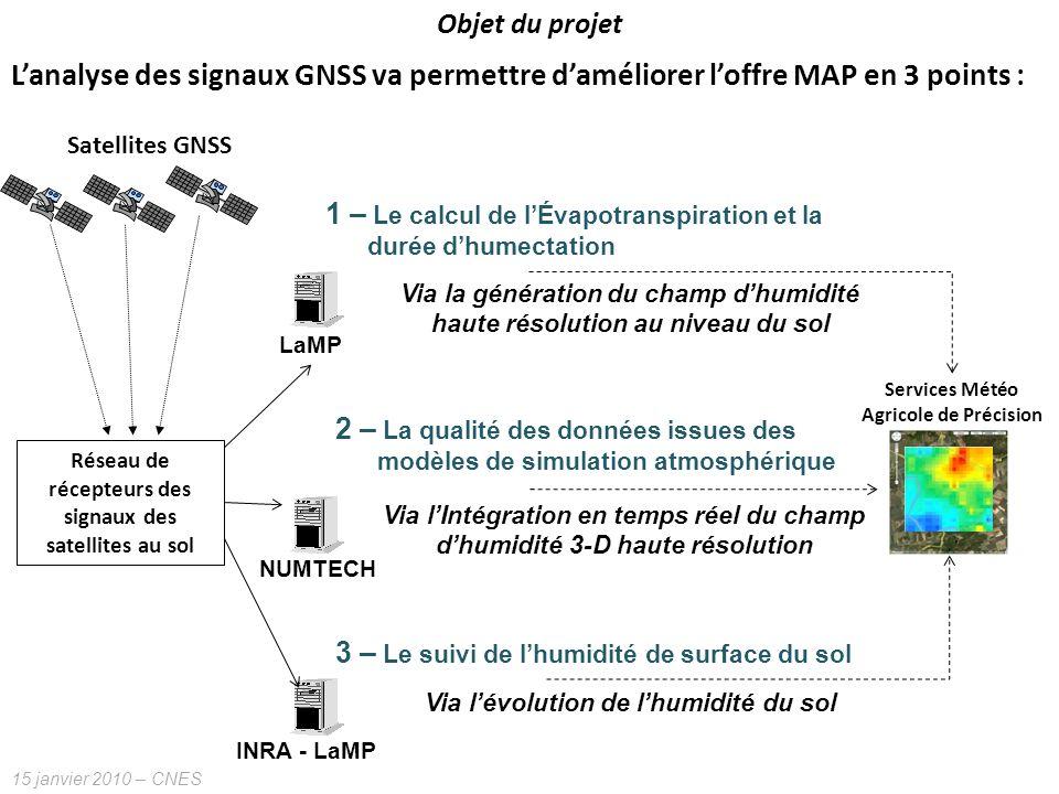 Objet du projet L'analyse des signaux GNSS va permettre d'améliorer l'offre MAP en 3 points : Réseau de récepteurs des signaux des satellites au sol.