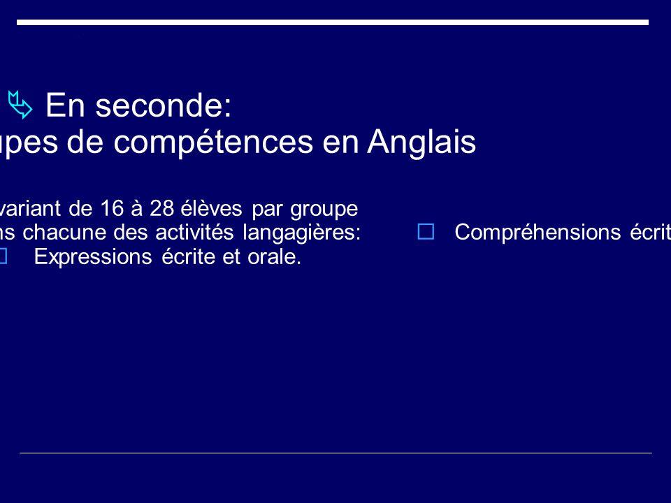Travail par groupes de compétences en Anglais