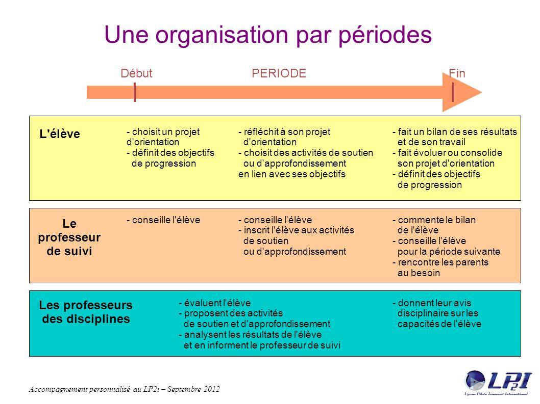 Une organisation par périodes