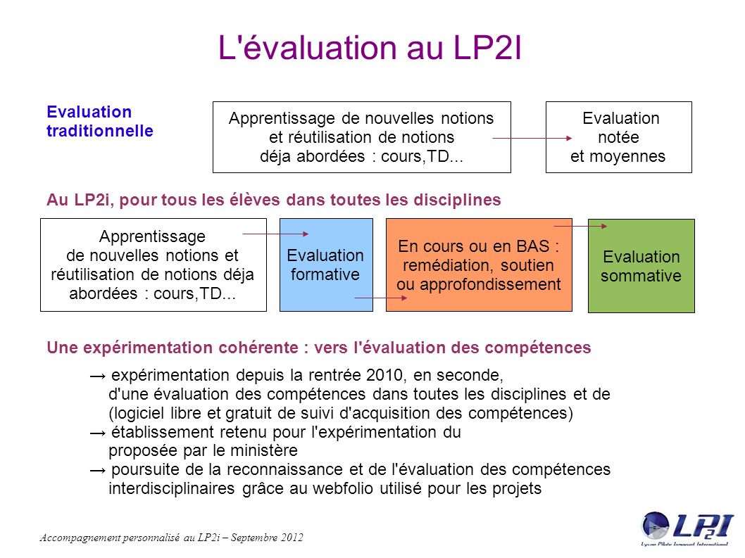 L évaluation au LP2I Evaluation traditionnelle