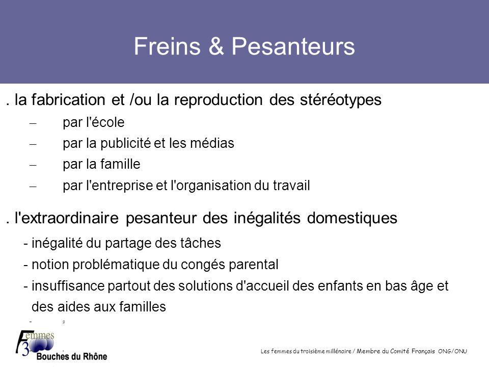 Freins & Pesanteurs . la fabrication et /ou la reproduction des stéréotypes. par l école. par la publicité et les médias.