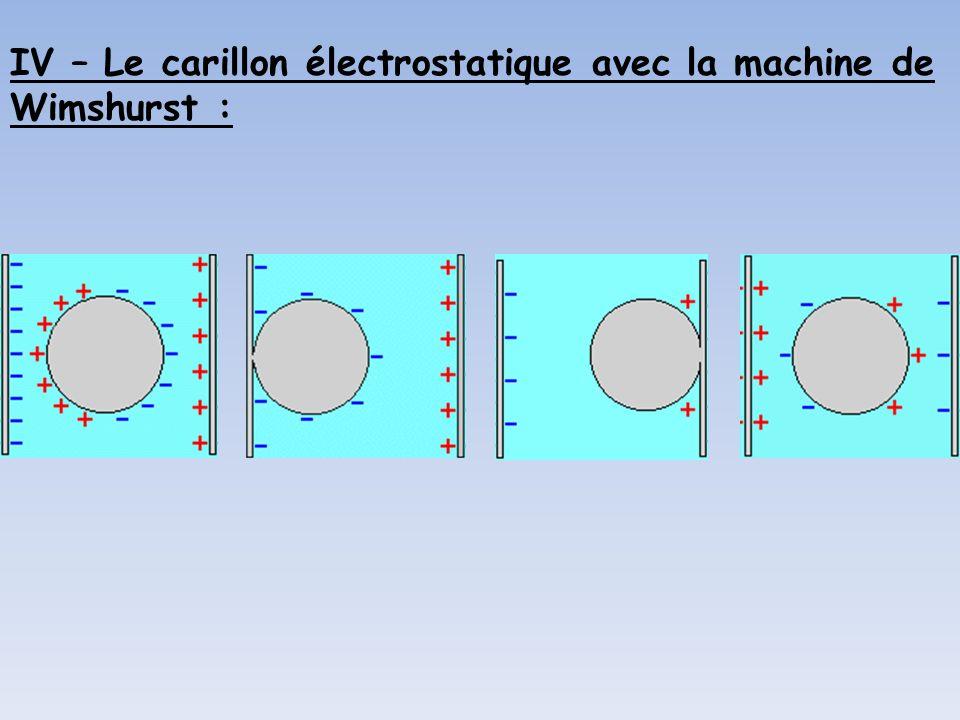IV – Le carillon électrostatique avec la machine de Wimshurst :