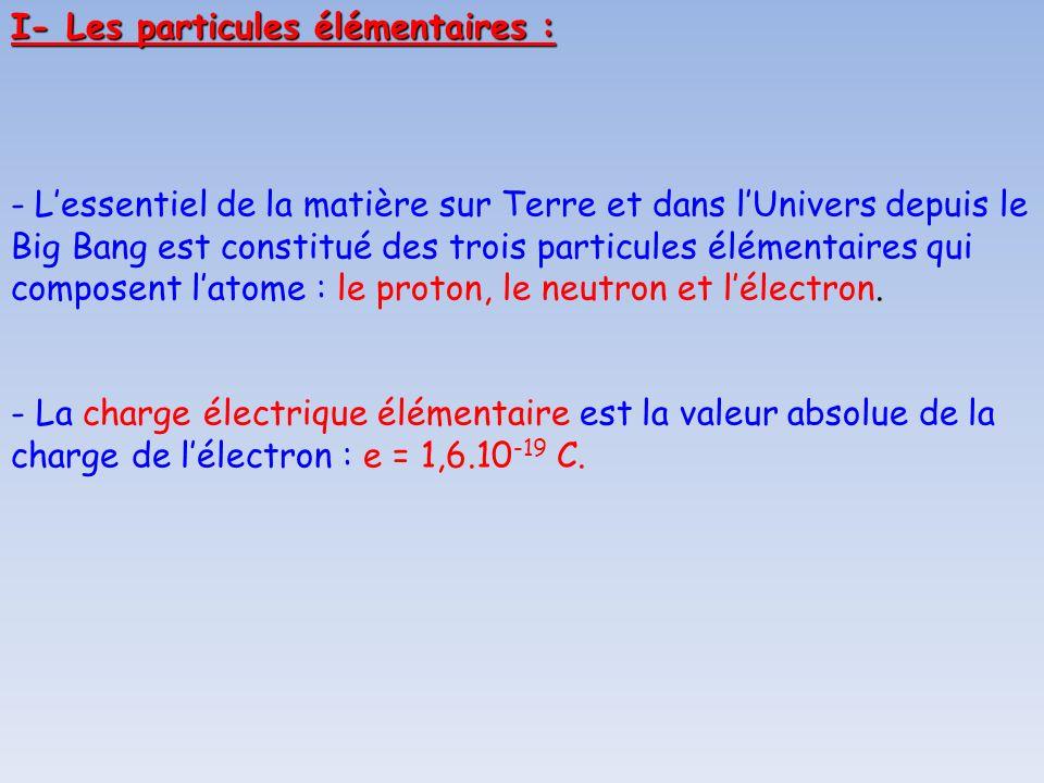 I- Les particules élémentaires :
