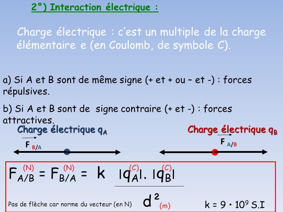 2°) Interaction électrique :