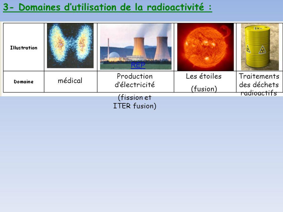 3- Domaines d'utilisation de la radioactivité :