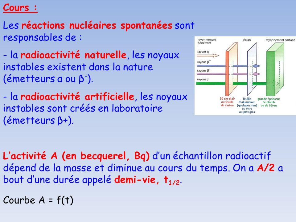 Cours : Les réactions nucléaires spontanées sont responsables de :