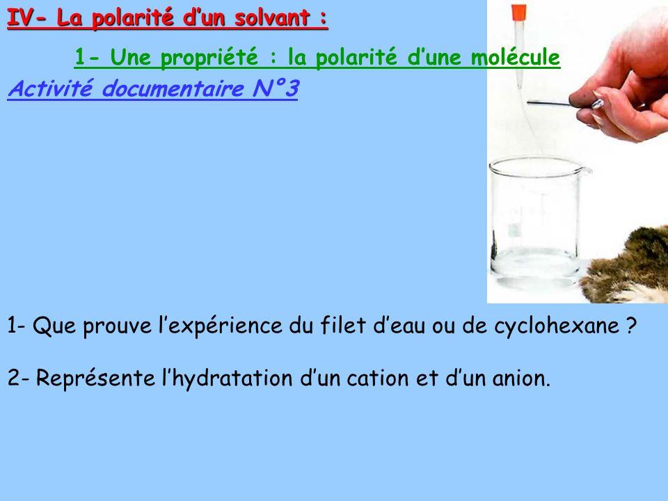 IV- La polarité d'un solvant :