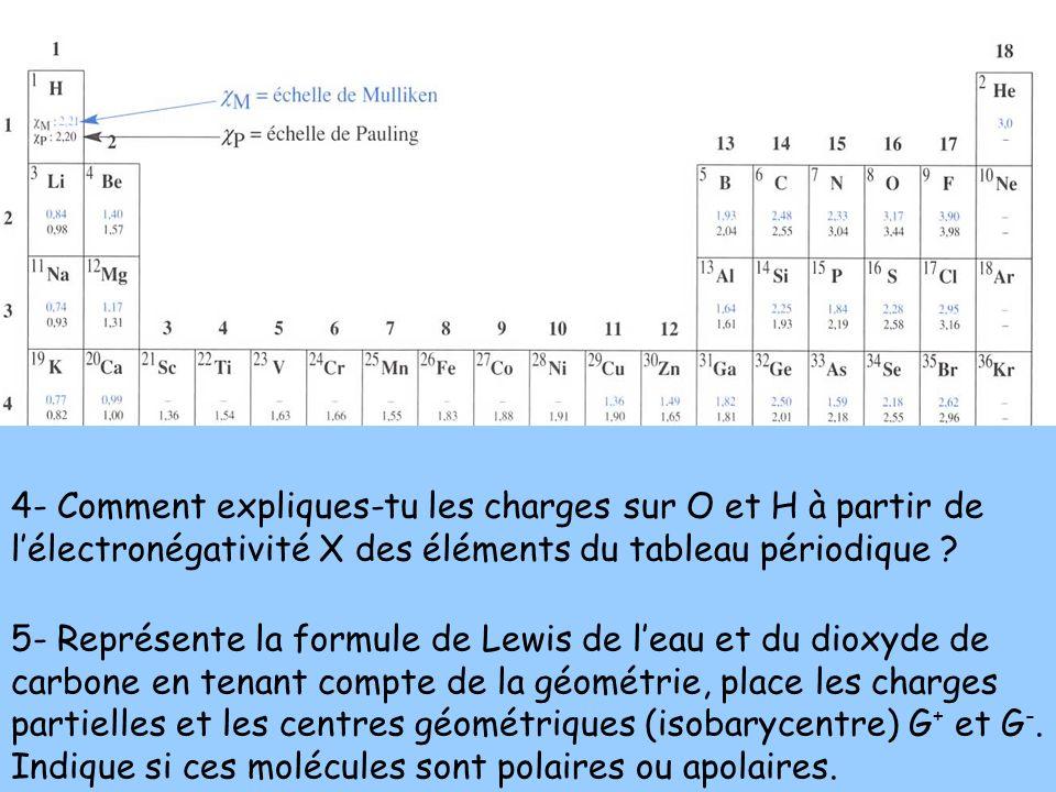 4- Comment expliques-tu les charges sur O et H à partir de l'électronégativité Χ des éléments du tableau périodique