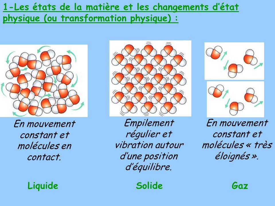 En mouvement constant et molécules en contact.