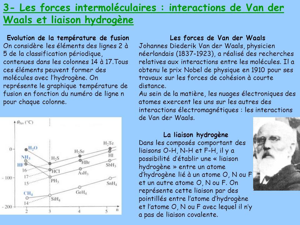 Evolution de la température de fusion Les forces de Van der Waals