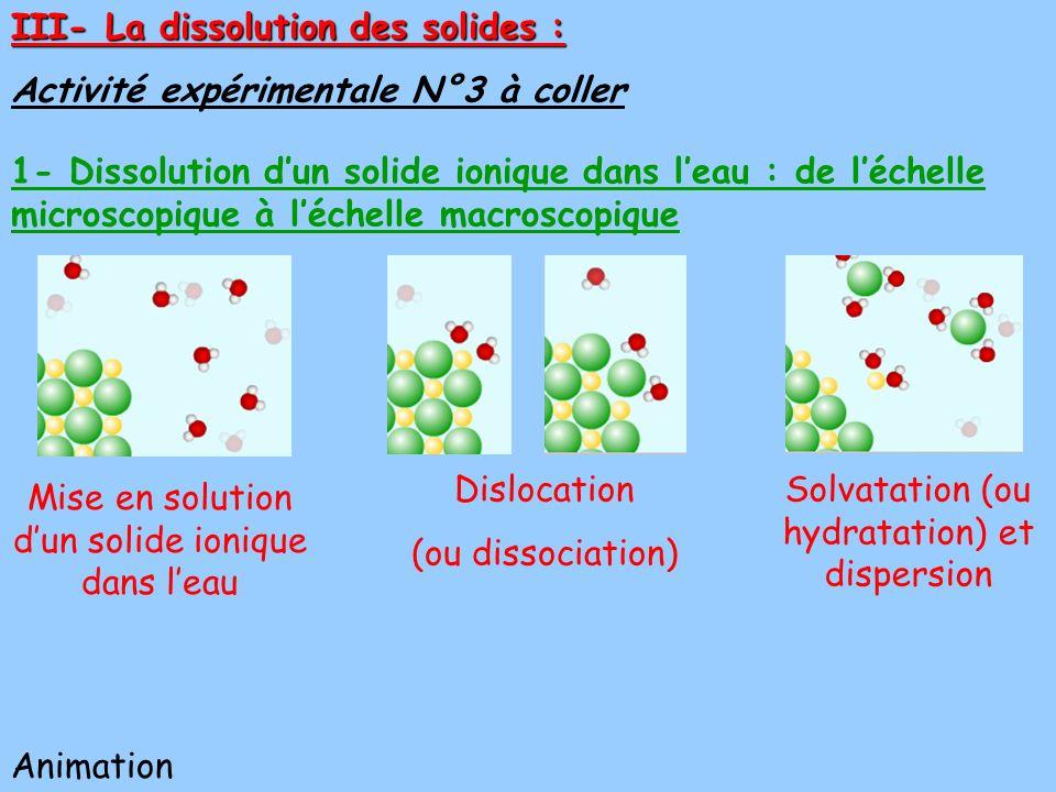 III- La dissolution des solides :