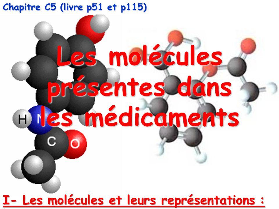Les molécules présentes dans les médicaments