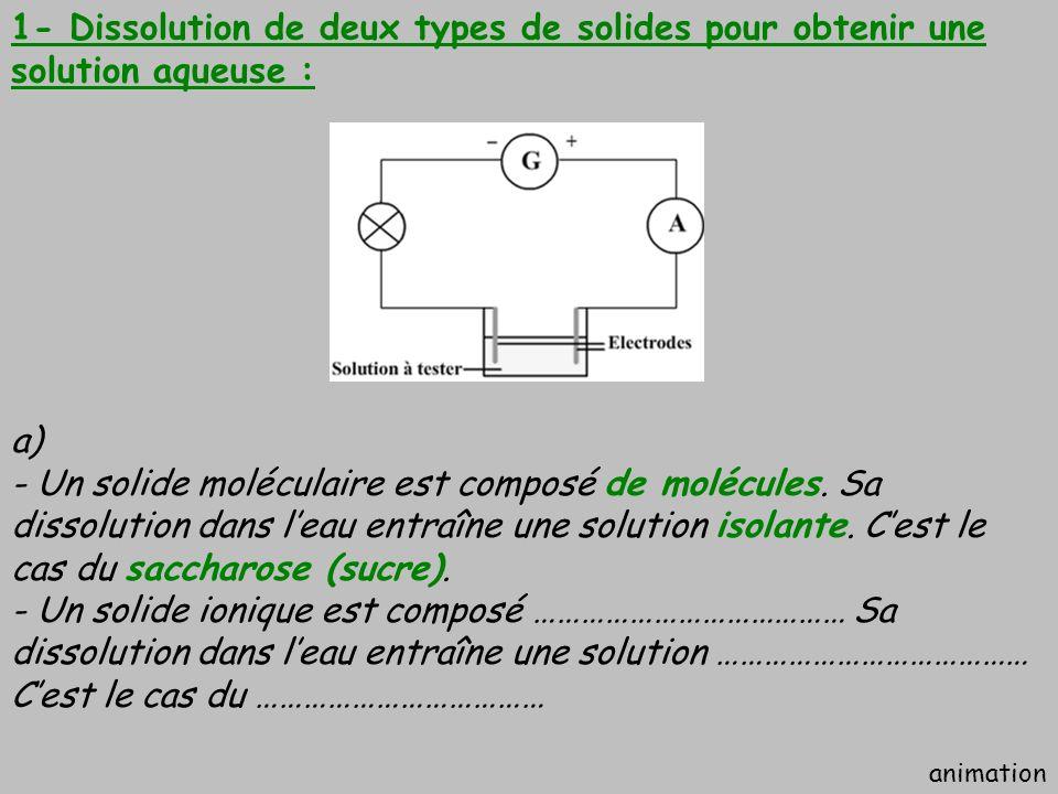 1- Dissolution de deux types de solides pour obtenir une solution aqueuse :