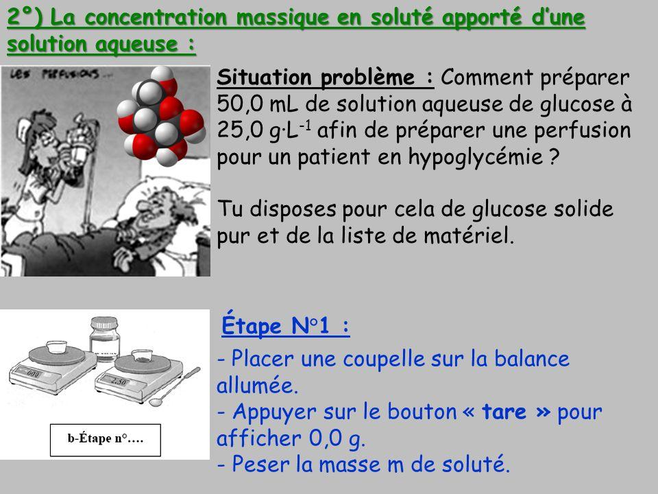 2°) La concentration massique en soluté apporté d'une solution aqueuse :
