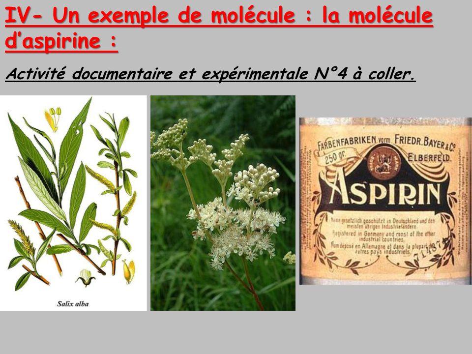 IV- Un exemple de molécule : la molécule d'aspirine :