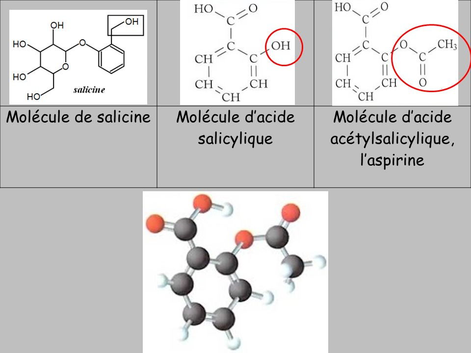 Molécule d'acide salicylique