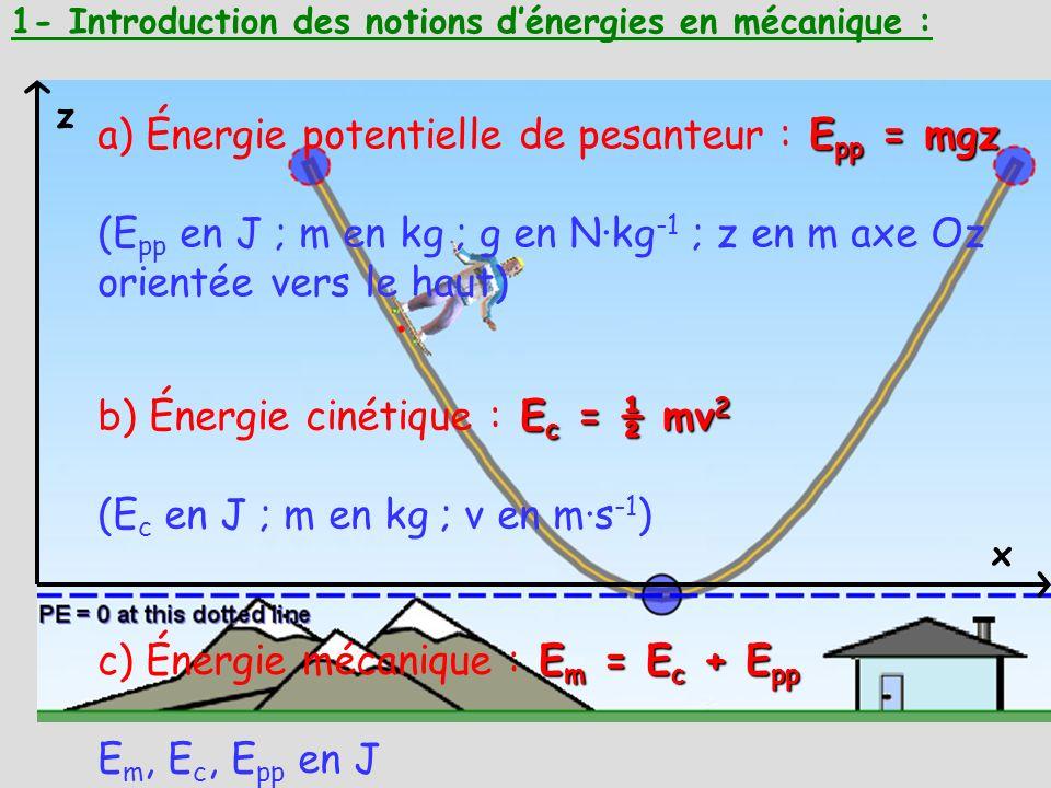 a) Énergie potentielle de pesanteur : Epp = mgz