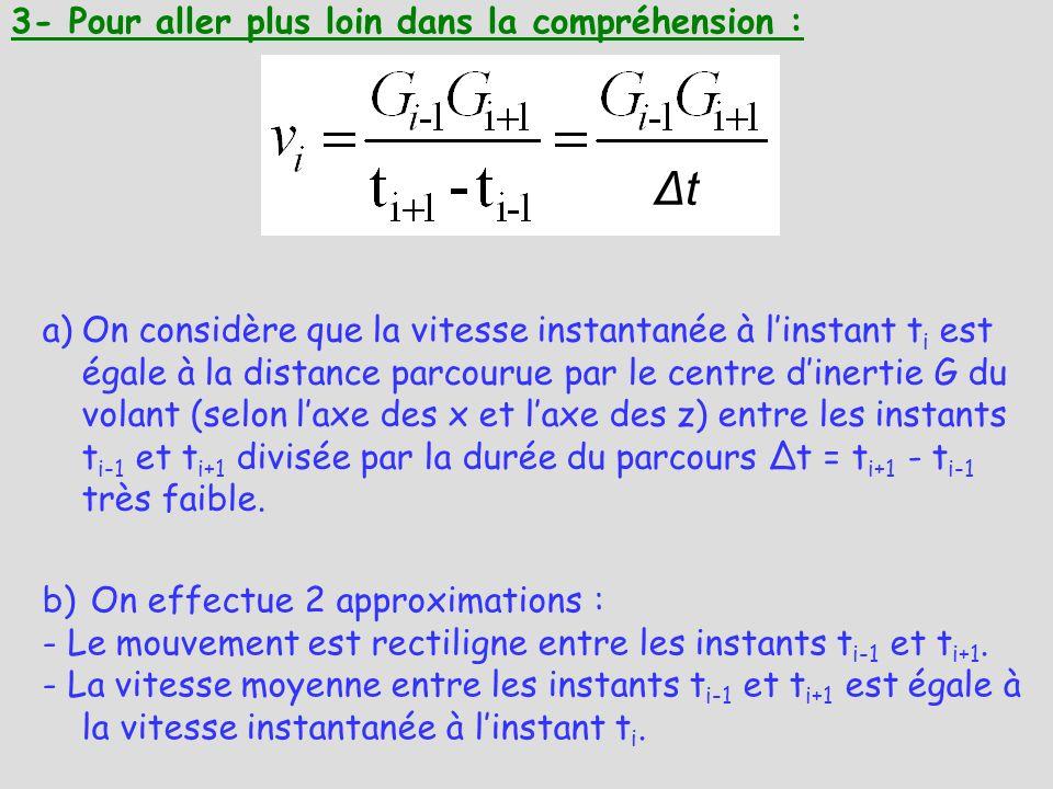 Δt 3- Pour aller plus loin dans la compréhension :