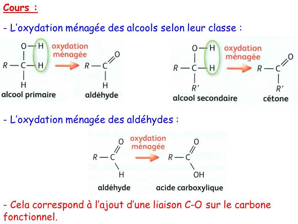 - L'oxydation ménagée des alcools selon leur classe :