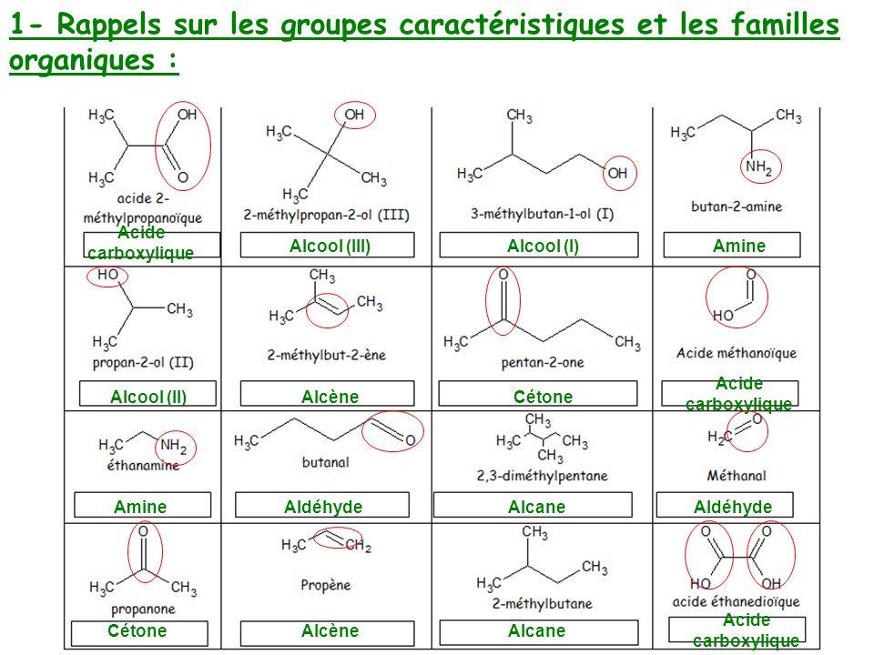 1- Rappels sur les groupes caractéristiques et les familles organiques :