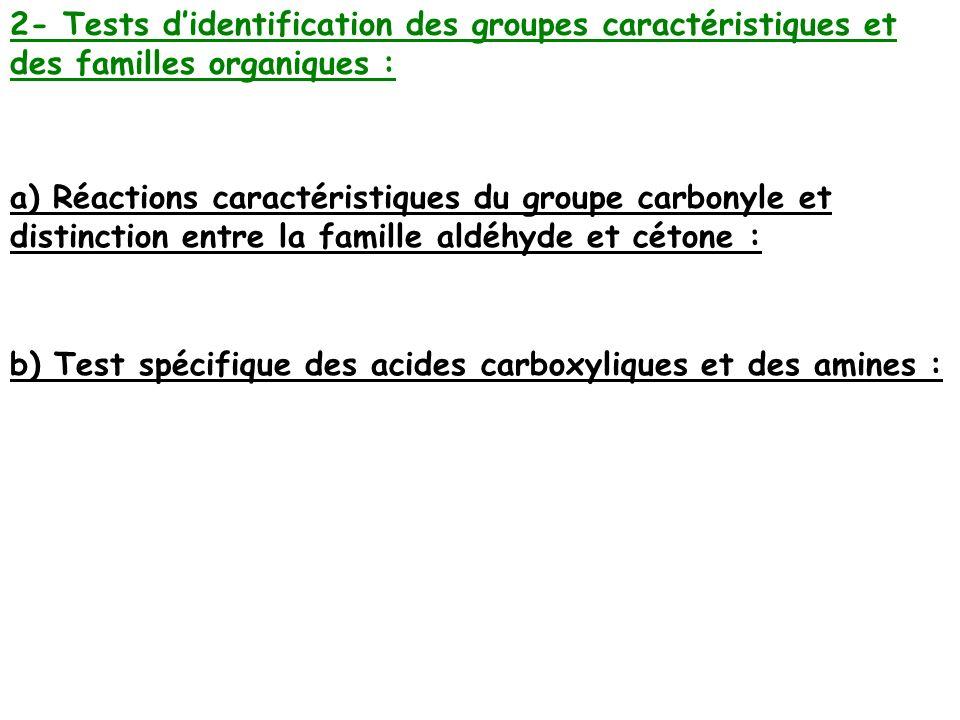 2- Tests d'identification des groupes caractéristiques et des familles organiques :