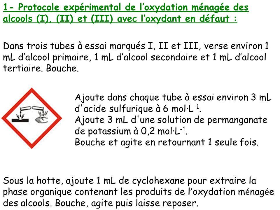 1- Protocole expérimental de l'oxydation ménagée des alcools (I), (II) et (III) avec l'oxydant en défaut :