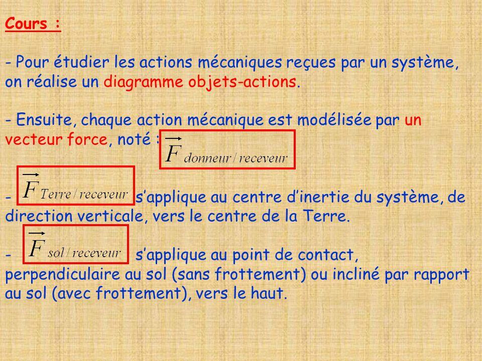 Cours :Pour étudier les actions mécaniques reçues par un système, on réalise un diagramme objets-actions.