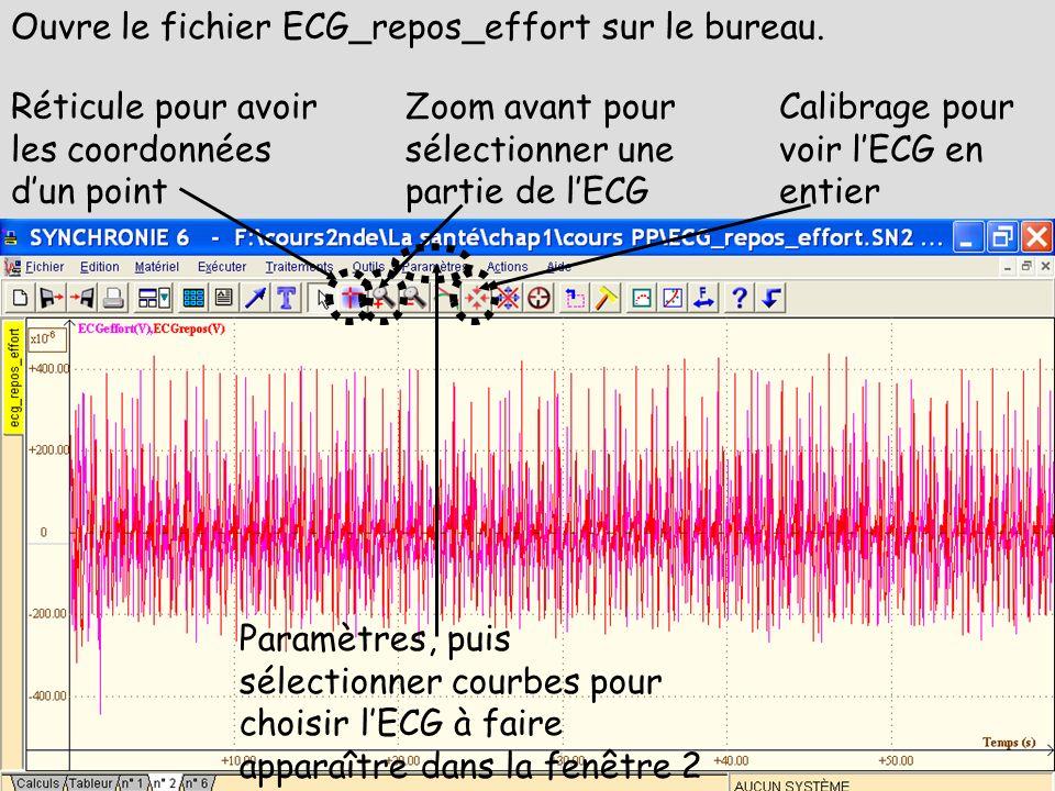 Ouvre le fichier ECG_repos_effort sur le bureau.